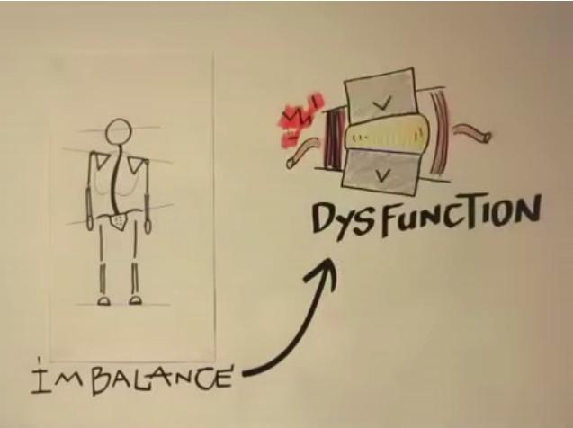 La Chiropraxie simplifiée en vidéo !